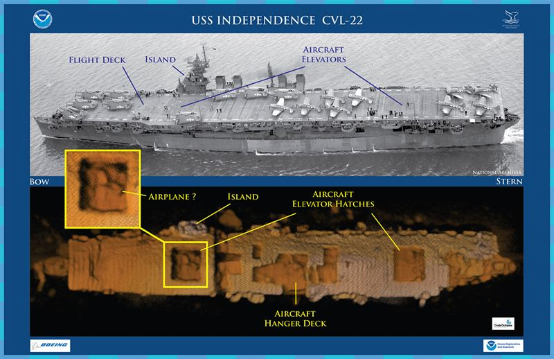 WWII US Aircraft Carrier USS Independence discovered