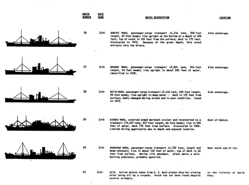 Shipwrecks List - 4