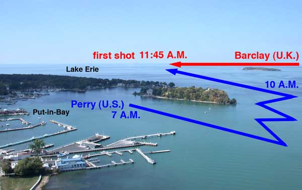 Battle movements on Lake Erie.